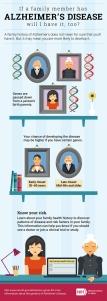 ad-genetics-infographic